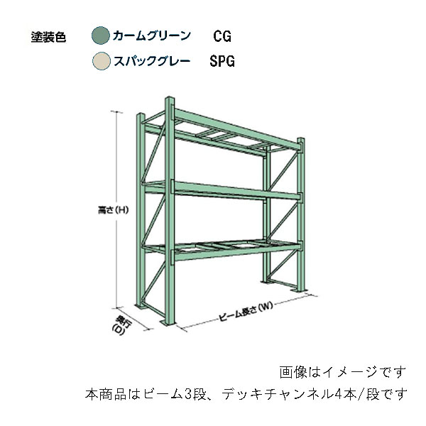 【代引不可】【受注生産品】山金工業:YamaTec パレットラック 20K302511-3SPG