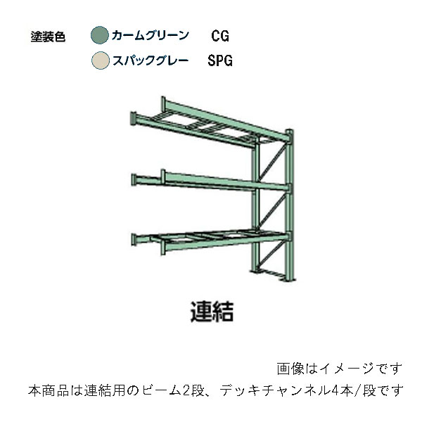 【代引不可】【受注生産品】山金工業:YamaTec パレットラック 20K242509-2SPGR