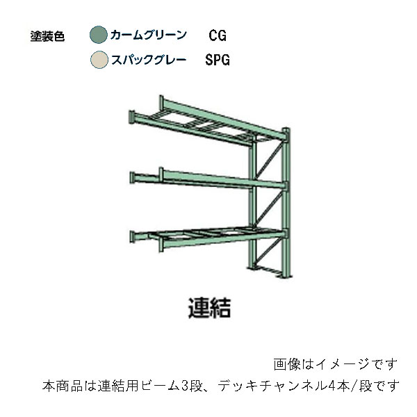 【代引不可】【受注生産品】山金工業:YamaTec パレットラック 20K362109-3SPGR
