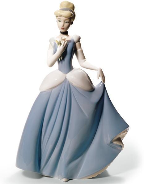NAO スペイン産 高級磁器 ディズニーキャラクター シンデレラ