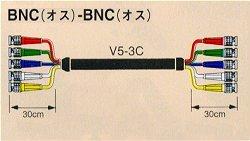 年間定番 高級な 5mRGBケーブル 両端BNCコネクタ3C