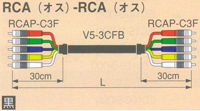 10mコンポーネントケーブル 両端RCA(5ピン) コネクタ