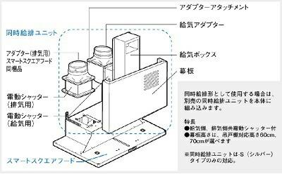 【FY-MSH766D-S】パナソニック スマートスクエアフード用同時給排ユニット 【panasonic】