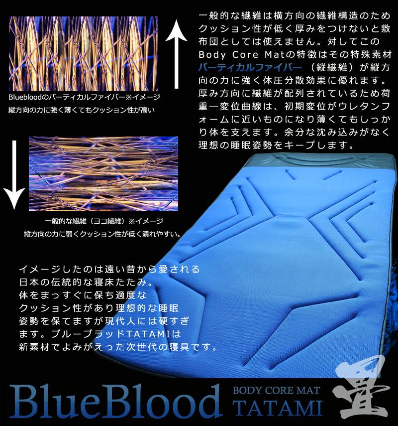 Bali hard! Blueblood body core mat TATAMI / blue blood / hip troubles / mattresses / stiff neck / / tatami mats / high resilience