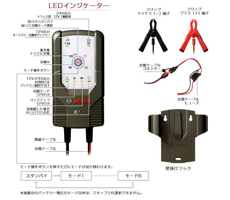 AC 持ち運びしやすい軽量・コンパクト設計 BOSCH 自動制御バッテリー充電器 バッテリーチャージャー ボッシュ 日本専用仕様 BAT-C7 100V 50/60Hz
