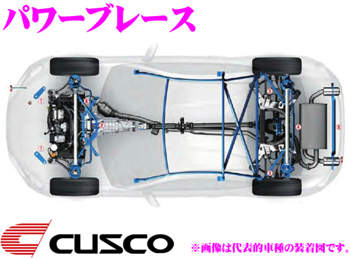 CUSCO クスコ パワーブレース 965 492 TP トヨタ ZN6 86 / スバル ZC6 BRZ用 リヤトランクバープラス用
