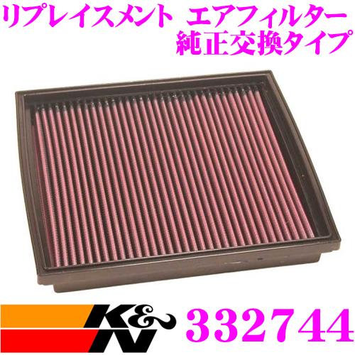 K&N 純正交換フィルター 33-2744ランドローバー レンジローバー 用リプレイスメント ビルトインエアフィルター純正品番:ESR341対応