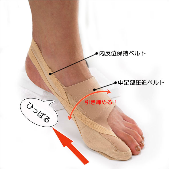 外反母趾矯正用サポーター 靴も履けるんデス 1足組 縮性テーピング 矯正サポーター がいはんぼし 中足部圧迫ベルト 内反位保持ベルト 靴も履けるんです くつもはけるんです