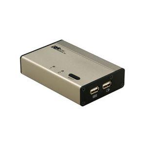 ラトックシステム USB接続DVI/Audio対応(PC 2台用) REX-230UDA