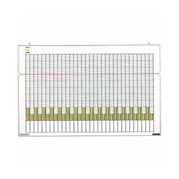 ライオン事務器 統計図表盤W860×H553×D18mm No.332S 1枚