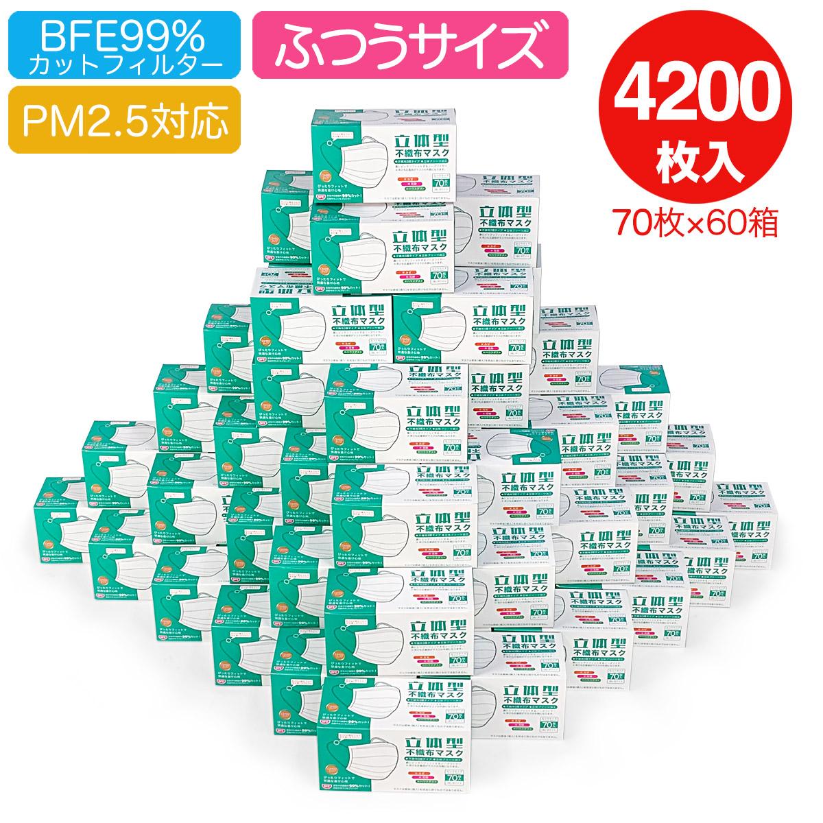 業務用マスク 箱 在庫あり 4200枚 使い捨てマスク ふつうサイズ ウイルス対応 不織布マスク 国内 BFE PFE VFE PM2.5 送料無料