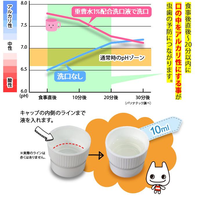 Ci 구강 pH 균형 1 개 (960ml)