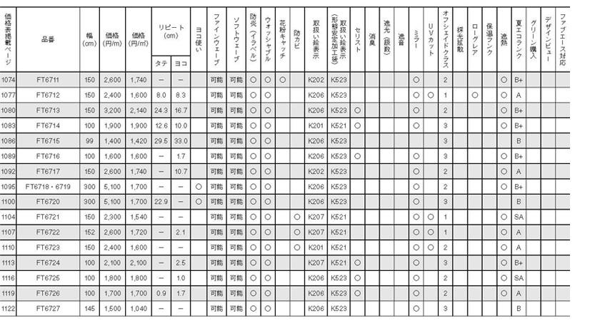 川島織物セルコン カーテン FELTA フェルタ▼ソフトウェーブ縫製オーバーサイズ対応(下部3ッ巻仕様)1.5倍ヒダ両開き▼ 【幅601~700×高さ321~340cm】FELTAシリーズ FT6711