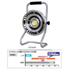 【送料無料】ハイパワーLED投光器【KTA-04】【K】