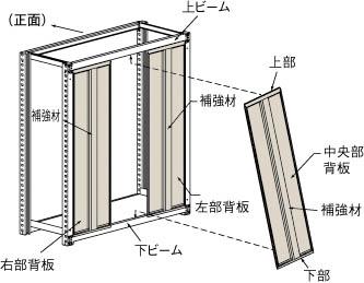 トラスコ中山 【個人宅不可】 M2型棚用はめ込み式背板 W1800XH1800 SM2-66 NG [A170809]