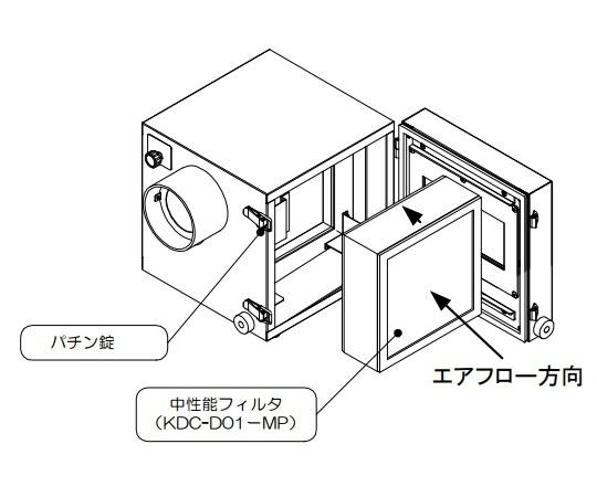 アズワン AS ONE 中性能フィルタKDC-D01-MP 3-5578-13 [A100703]