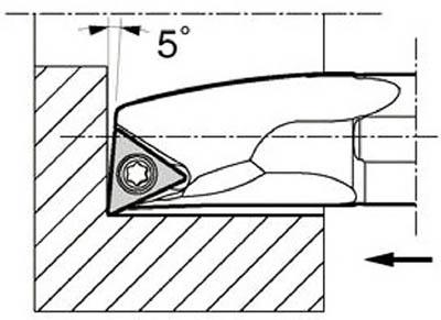 京セラ KYOCERA 内径加工用ホルダ S10L-STLPR09-12A [A080115]
