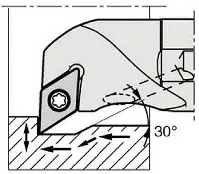 京セラ KYOCERA 内径加工用ホルダ A12M-SDUCR07-16AE [A080115]