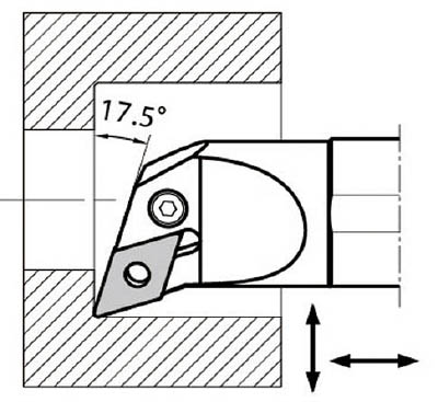 京セラ KYOCERA 内径加工用ホルダ S32S-PDQNR15-44 [A080115]
