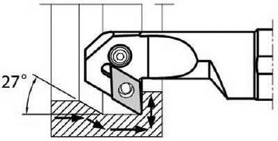 【30日限定☆カード利用でP14倍】京セラ KYOCERA 内径加工用ホルダ S32S-PDZNR15-44 [A080115]