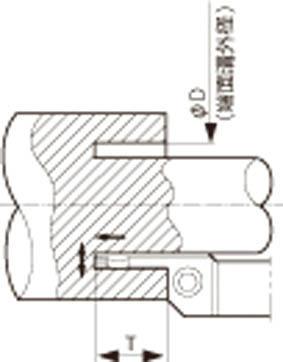 京セラ KYOCERA 溝入れ用ホルダ KFMSR2525M3550-4 [A080115]