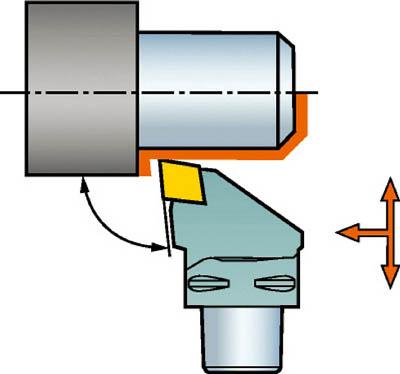 サンドビック コロマントキャプト セラミックチップ用カッティングヘッド C4-CCLNR-27050-12-4 [A071727]
