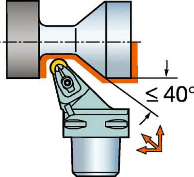 サンドビック コロマントキャプト コロターンRC用カッティングヘッド C4-DRSNL-27050-12 [A071727]