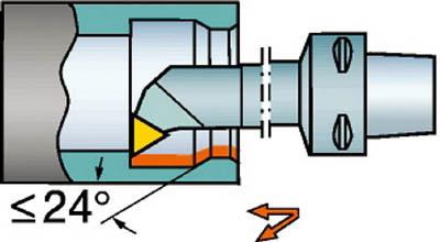 サンドビック コロマントキャプト T-Max P用カッティングヘッド C4-PTFNR-27120-16W [A071727]