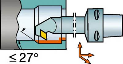 サンドビック コロマントキャプト コロターン107用カッティングヘッド C4-SDUCL-18090-07X [A071727]