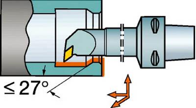 サンドビック コロマントキャプト コロターン107用カッティングヘッド C4-SDUCL-27080-11 [A071727]