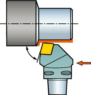 サンドビック コロマントキャプト セラミックチップ用カッティングヘッド C5-CCRNR-27060-12-4 [A071727]