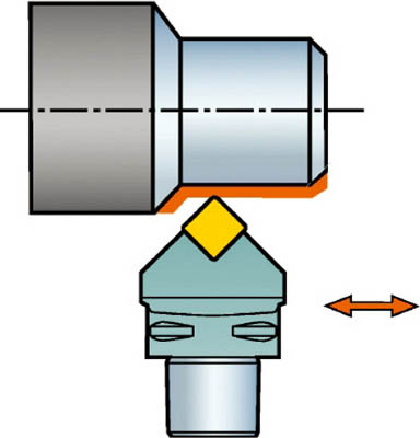サンドビック コロマントキャプト セラミックチップ用カッティングヘッド C5-CSDNN-00060-15-4 [A071727]