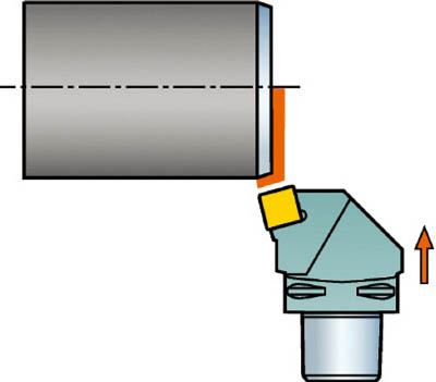 サンドビック コロマントキャプト セラミックチップ用カッティングヘッド C5-CSKNR-35060-12-4 [A071727]