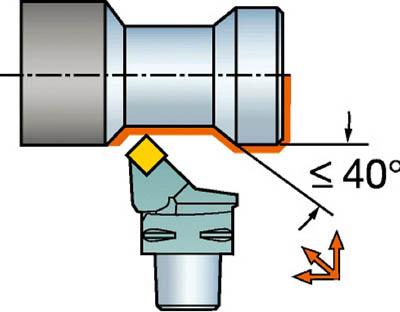 サンドビック コロマントキャプト セラミックチップ用カッティングヘッド C5-CSSNR-35052-12-4 [A071727]