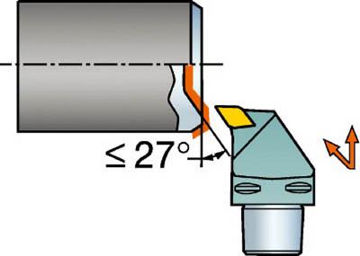 サンドビック コロマントキャプト コロターンRC用カッティングヘッド C5-DDUNL-35060-1504 [A071727]