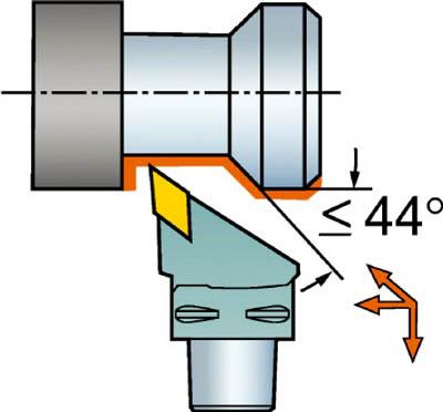 サンドビック コロマントキャプト T-Max P用カッティングヘッド C5-MVJNR-35060-16 [A071727]