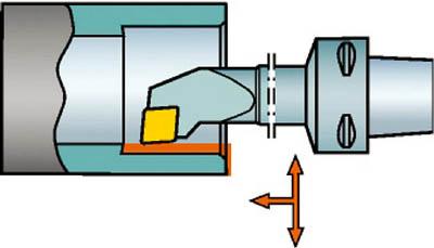 サンドビック コロマントキャプト コロターン107用カッティングヘッド C5-SCLCR-35100-12 [A071727]