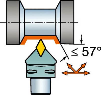 サンドビック コロマントキャプト コロターン107用カッティングヘッド C5-SDNCN-00060-11 [A071727]