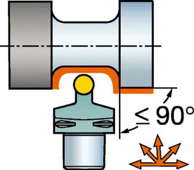 サンドビック コロマントキャプト コロターン107用カッティングヘッド C5-SRDCN-00060-12A [A071727]