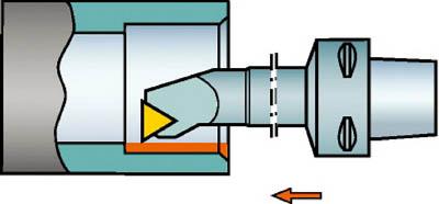 サンドビック コロマントキャプト コロターン107用カッティングヘッド C5-STFCL-13080-11-B1 [A071727]