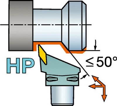 サンドビック コロマントキャプト コロターン107用カッティングヘッド C5-SVJBL-35060-16HP [A071727]