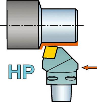 画像は代表画像です ご購入時は商品説明等ご確認ください ランキングTOP10 サンドビック 個人宅不可 コロマントキャプト A071727 P用HPカッティングヘッド [正規販売店] T-Max C6-PCRNL-35065-16HP
