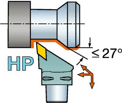 サンドビック コロマントキャプト T-Max P用HPカッティングヘッド C6-PDJNR-45165-15HP [A071727]