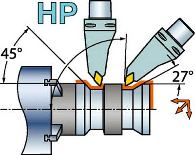 サンドビック コロマントキャプト T-Max P用HPカッティングヘッド C6-PDMNL-00130-15HP [A071727]