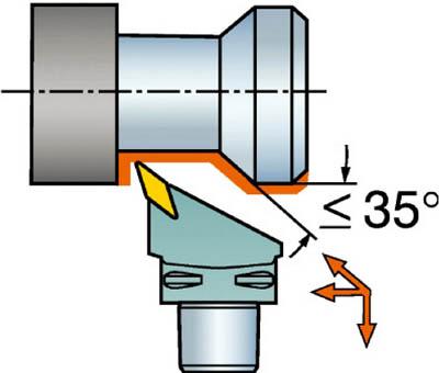 サンドビック コロマントキャプト コロターン107用カッティングヘッド C6-SVHBL-45065-16 [A071727]
