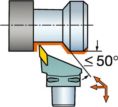 サンドビック コロマントキャプト コロターン107用カッティングヘッド C6-SVJBL-45065-16 [A071727]