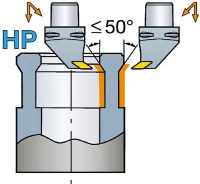 サンドビック センサクホルダHP C6-SVUBR-45065-16HP [A071727]
