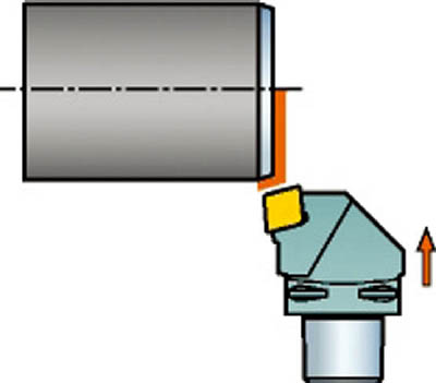 サンドビック コロマントキャプト コロターンRC用カッティングヘッド C8-DCKNL-55080-19 [A071727]