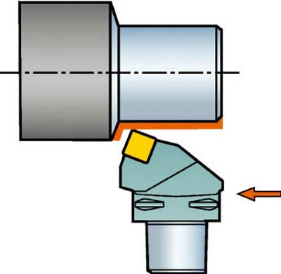 サンドビック コロマントキャプト コロターンRC用カッティングヘッド C8-DSRNR-45080-25 [A071727]