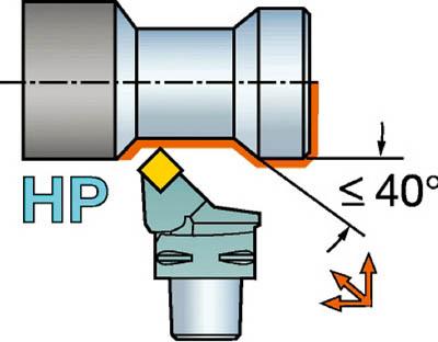 サンドビック 【個人宅不可】 コロマントキャプト T-Max P用HPカッティングヘッド C8-PSSNL-55080-19HP [A071727]